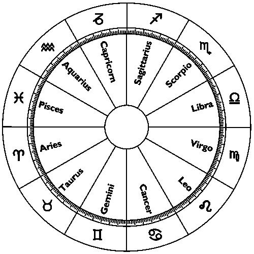 Bible and Zodiac - Zamboanga Chavacano