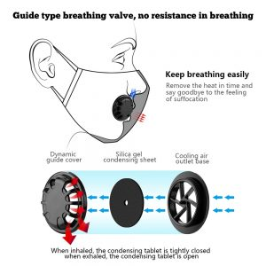 Tcare PM2.5 Breath Valve Mouth Mask Dust Proof Washable Reusable Masks Cotton Unisex Mouth Muffle for Man Women 1